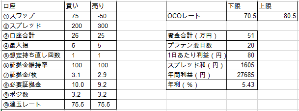 計算エクセル