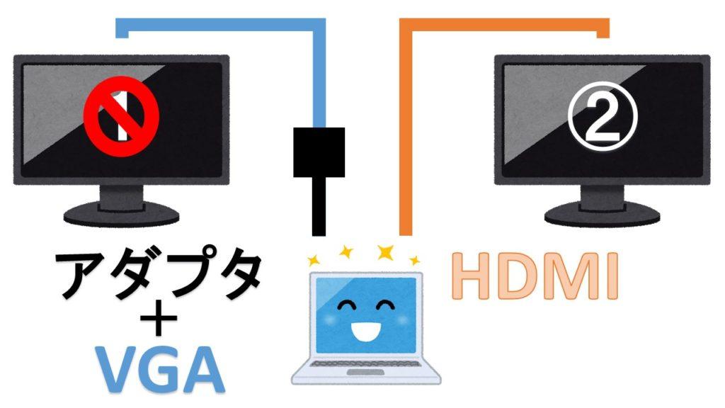4USB-VGAアダプタで3画面化