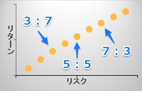 ノーベル賞受賞の理論2 [2]