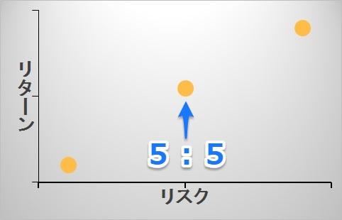 ノーベル賞受賞の理論3 (2)
