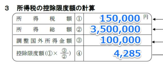 所得税の控除限度額の計算 (3)