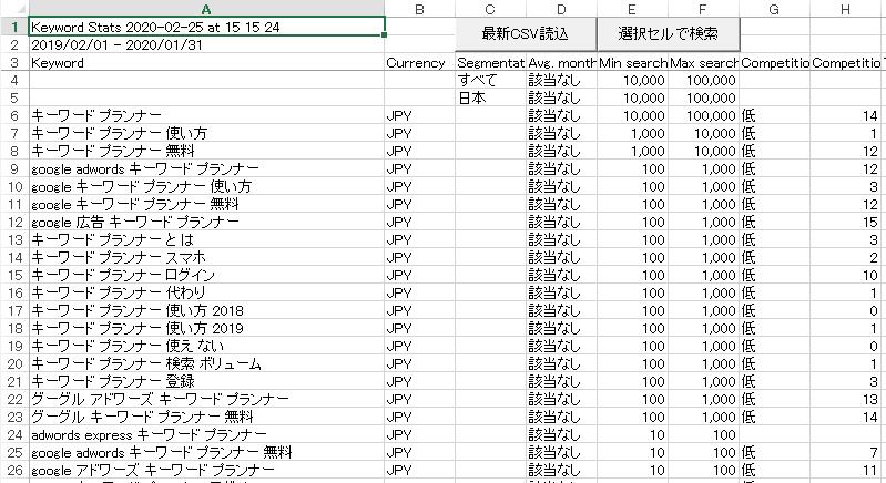 キーワードプランナーエクセルツール