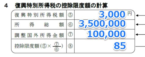 復興特別所得税の控除限度額の計算 (2)